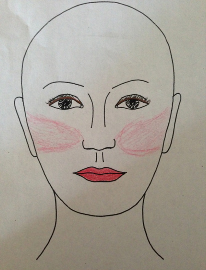 Makeup Design Worksheet